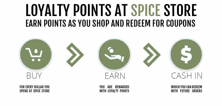 Earn points with Spice Store's loyalty rewards with every grocery order.